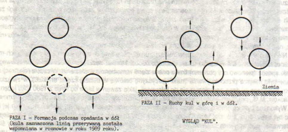 UFO nad Szklarnią 17 grudnia 1980 r.