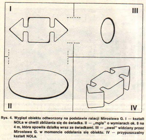 Zdarzenie w Sztumie w 1979 roku